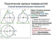 Пересечение кривых поверхностей Способ вспомогательных плоскостей Задача Построить