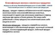 Классификация молока и молочных продуктов Федеральный закон Российской