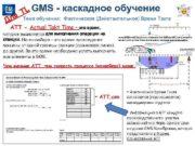 TL GMS — каскадное обучение ля Тема обучения