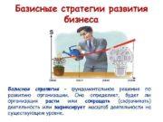 Базисные стратегии развития бизнеса Базисная стратегия — фундаментальное