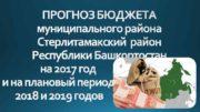 ПРОГНОЗ БЮДЖЕТА муниципального района Стерлитамакский район Республики Башкортостан