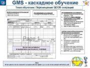 GMS — каскадное обучение Тема обучения Перемещение QCOS