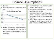 Finance Assumptions Case data Year 1