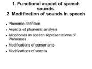 1 Functional aspect of speech sounds 2 Modification