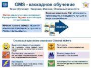 GMS — каскадное обучение Тема обучения Видение Миссия