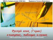 МБОУ Городищенская СОШ 2 Пудовкина Татьяна Николаевна
