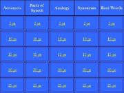 Antonyms Parts of Speech Analogy Synonyms Root Words