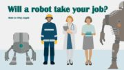 Will a robot take your job Made by