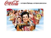 история бренда история рекламы Кока-кола
