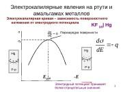 Электрокапилярные явления на ртути и амальгамах металлов Электрокапилярная