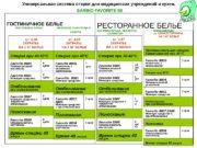 Универсальная система стирки для медицинских учреждений и кухни.