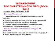 МОНИТОРИНГ ВОСПИТАТЕЛЬНОГО ПРОЦЕССА 2015 2-5 класс (сдать таблички