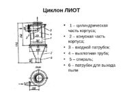 Циклон ЛИОТ  •  1 – цилиндрическая