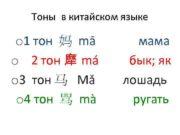 Тоны в китайском языке o 1 тон 妈