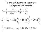 Точечный источник излучает сферические волны Линейный источник