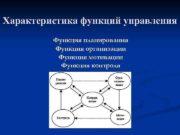 Характеристика функций управления Функция планирования Функция организации Функция
