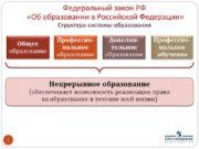 Федеральный закон РФ «Об образовании в Российской Федерации»