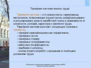 1 Тарифная система оплаты труда Тарифная система