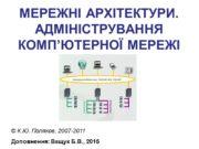 МЕРЕЖНІ АРХІТЕКТУРИ. Адміністрування комп'ютерної мережі © К.Ю. Поляков,