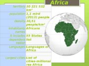 Africa  territory 30 221 532 km² population