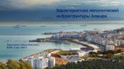 Характеристика логистической инфраструктуры Алжира Подготовила Сабило Анастасия,