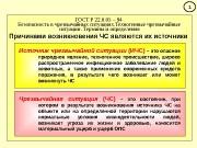Презентация Аварии на ХОО и РОО