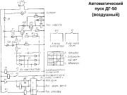 Презентация Автоматический пуск ДГ-50