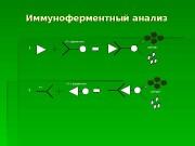 Презентация Автоматизация. Лекция 5-1