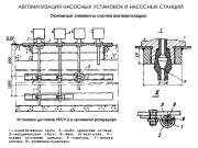 Презентация АВТОМАТИЗАЦИЯ НАСОСНЫХ СТАНЦИЙ новая