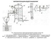 Презентация автоматизация водоснабжения