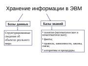 Хранение информации в ЭВМ Базы данных Структурированные сведения