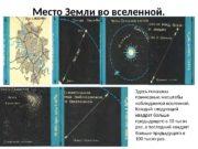 Место Земли во вселенной. Здесь показаны примерные масштабы