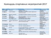 Календарь спортивных мероприятий-2017 Дата Место проведения Название мероприятия