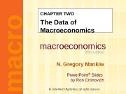 Презентация chap2 The Data of Macroeconomics
