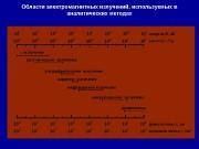 Презентация Часть3 Атомная абсорбция