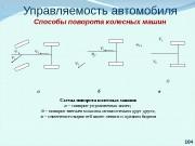 Презентация Часть 6.Управляемость автомобиля