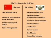The Two Sides in the Civil War The