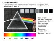 13. 1 Физика цвета: 1 –  Его