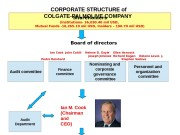 Shareholders (Institutions- 36, 030. 40 mil USD,
