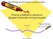 ГОУ СПО Курганский педагогический колледж Этапы учебного занятия: