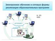 Электронное обучение и сетевые формы реализации образовательных программ