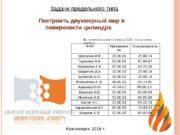 Красноярск 2016 г. Выполнили: аспиранты 2 курса 2015