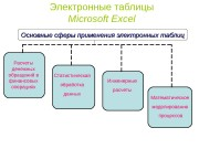 Презентация Электрон версия лекций EXCEL