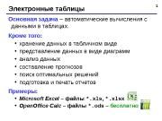 1 Электронные таблицы Основная задача – автоматические вычисления