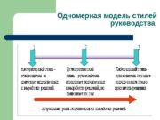 Одномерная модель стилей руководства  Основные качества и