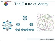 Презентация future-of-money 1
