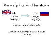 General principles of translation SL Source language TL