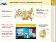 ООПТ РОССИИ Природоохранные территории России Особо охраняемые природные