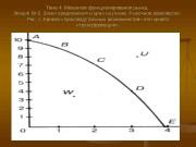 Презентация Графики к лекции No.6.