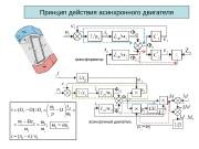Презентация i motor